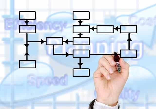 O que faz um Assistente Administrativo? Quais suas funções? (Quanto Ganha)
